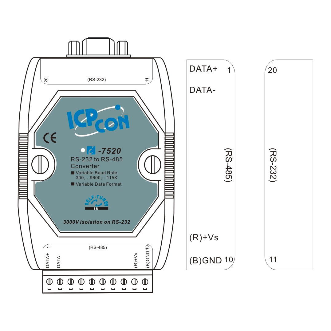 Spectra GmbH & Co  KG | I-7520 CR