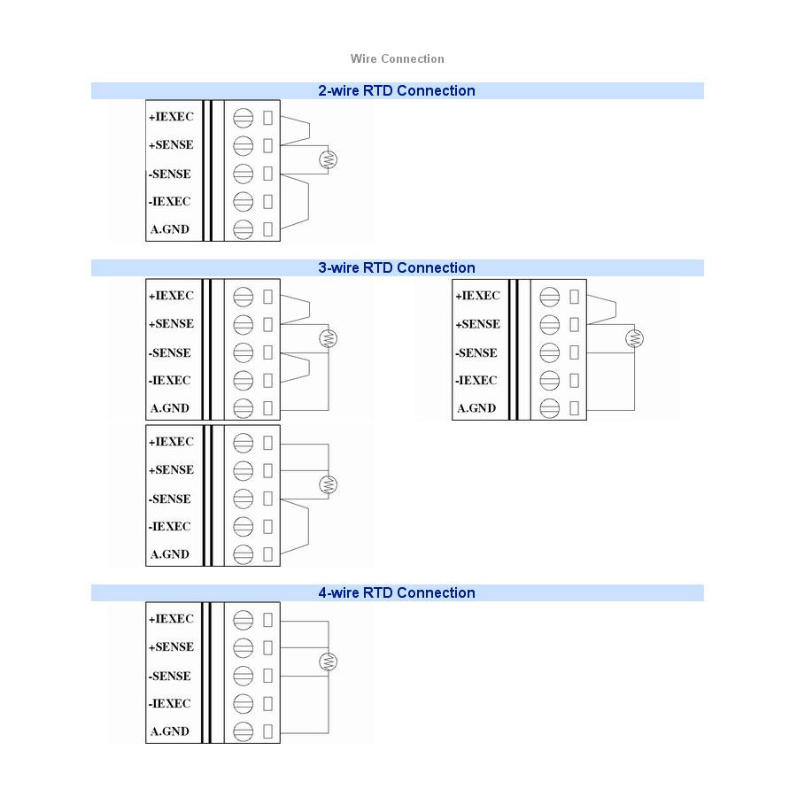 Delighted 3 Wire Rtd Wiring Diagram Contemporary - Wiring Schematics ...